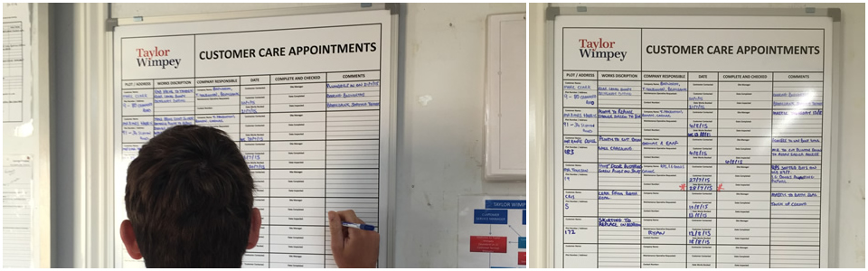 customer appointment boards