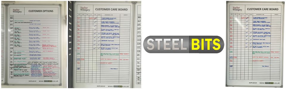 customer option boards