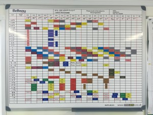 4 week programme boards