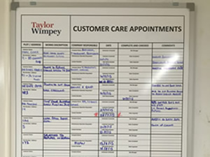 customer care boards