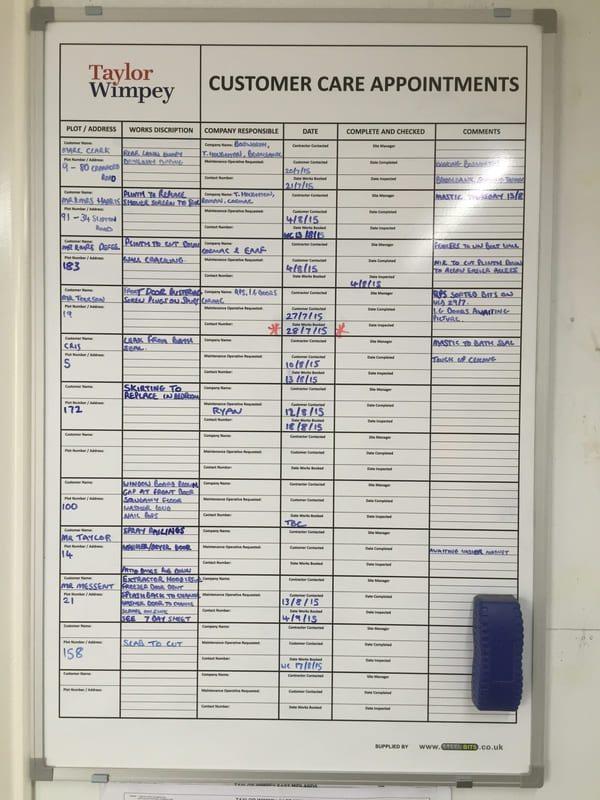 customer-care-boards-1c