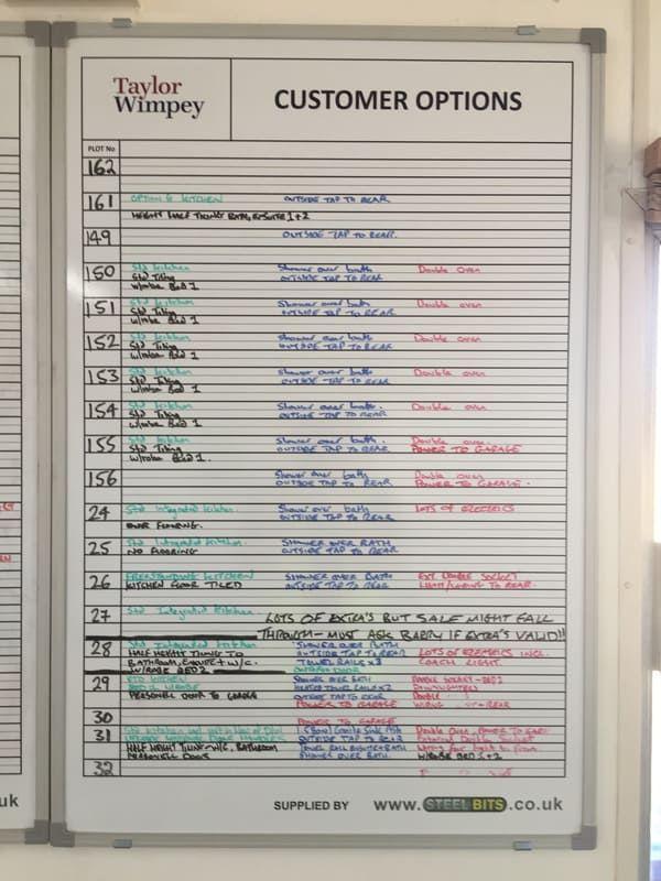 customer-care-boards-3c