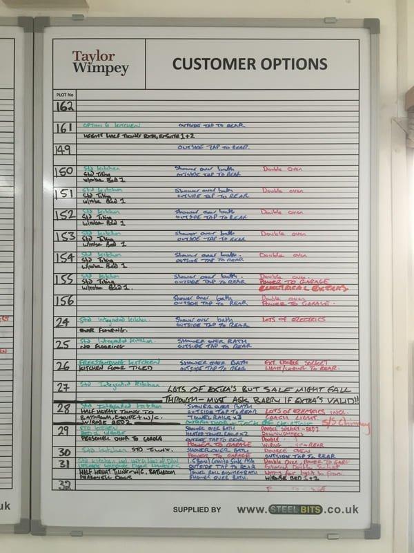 customer-care-boards-5c