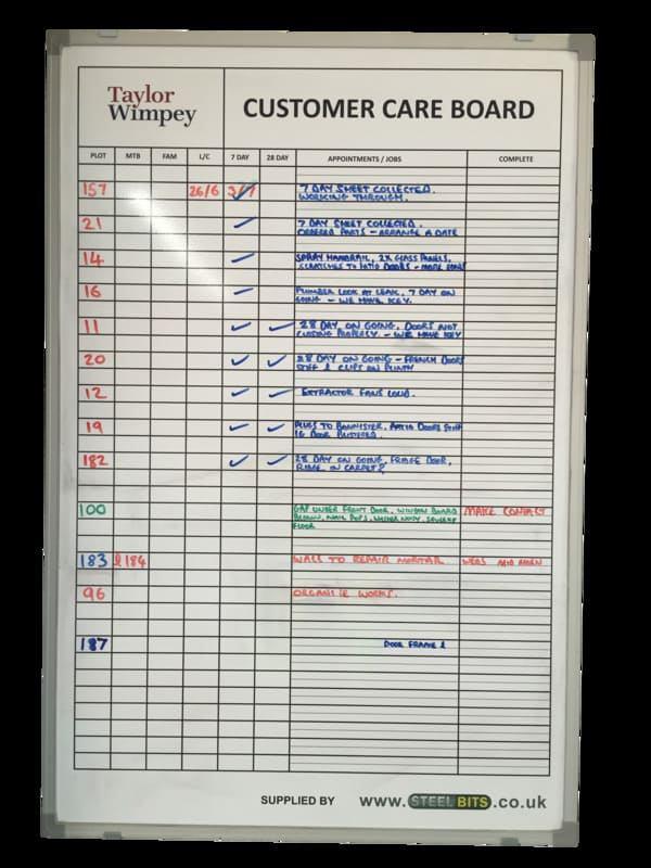 customer-care-boards-6c