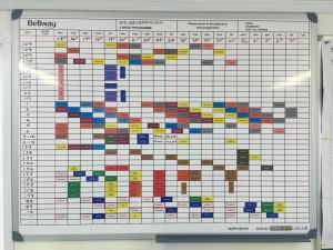 4 week program boards