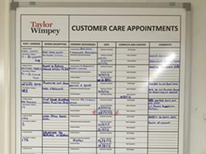 customer care boards